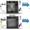 透明的导电涂层可以保护高级太阳能电池和触摸屏