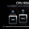 Zen3的客户端处理器会在今年晚些时候推出