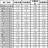 2020年6月份河南省新能源电厂并网运行管理结算情况