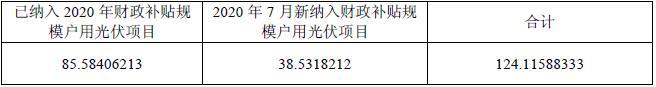 山东公示7月新增户用光伏项目名单