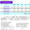 本周多晶硅市场价格维持大幅回升走势