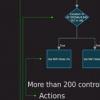 Automagic是一种流行的自动化应用程序