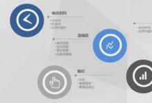 iQOO 5 Pro获得中国泰尔实验室颁发的流畅性能体验五星证书