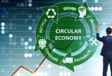 气候变化和资源减少意味着我们需要建立新的消费模式